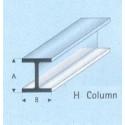 PROFILATI PLASTICA A.S.A. H