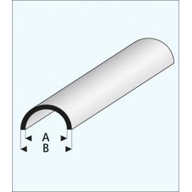 SEMITUBO PLASTICA 2,5x4x1000mm