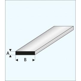 LISTELLO PLASTICA 2x3x1000mm