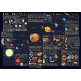 THE SOLAR SYSTEM - 1000PZ